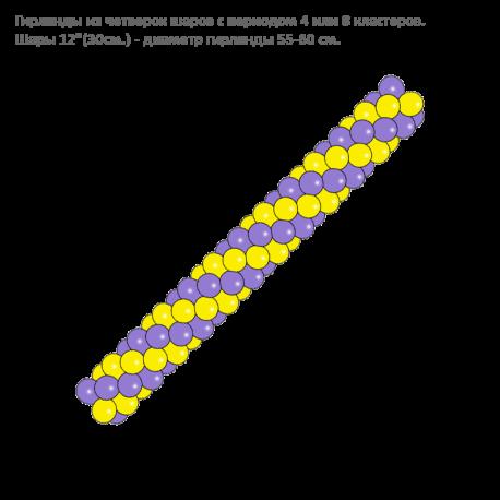Гирлянды из воздушных шаров (диаметр 55 см.)